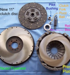 check for pilot binding and clutch disc release [ 1025 x 800 Pixel ]