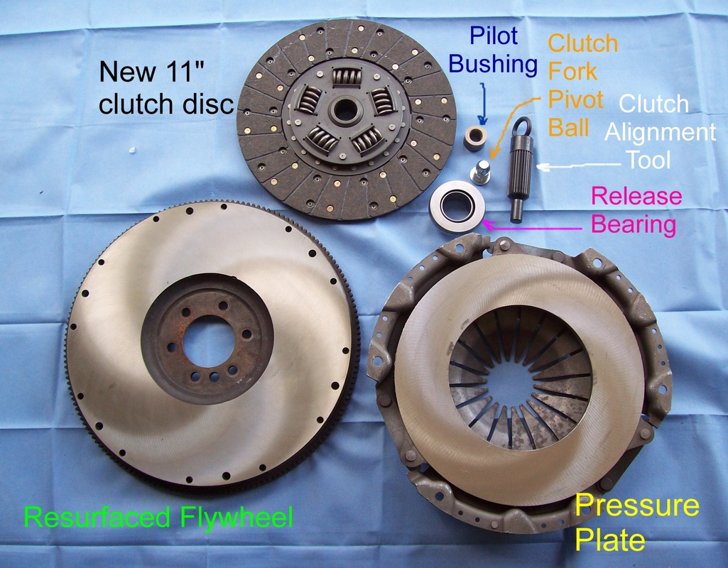 hight resolution of check for pilot binding and clutch disc release