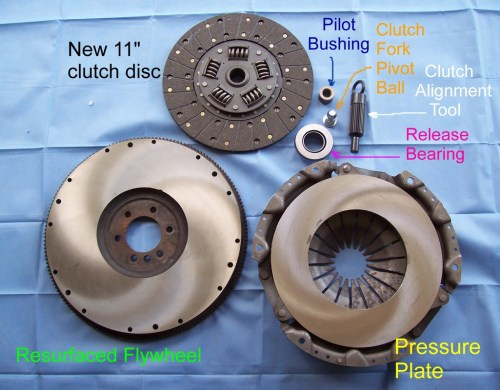 small resolution of check for pilot binding and clutch disc release