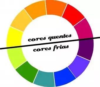 colorir Para colorir