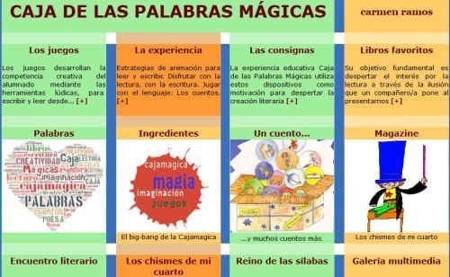 Juegos De Lengua  Jugando Y Aprendiendo