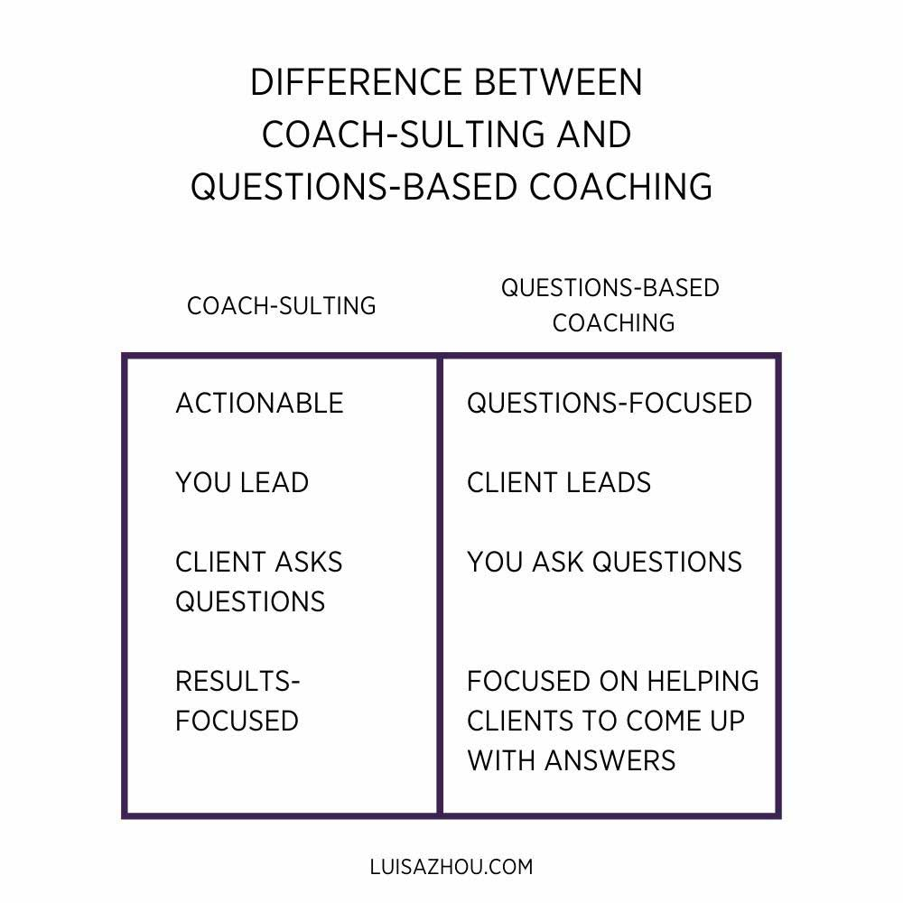 coaching consulting questions