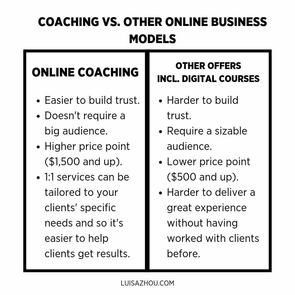 coaching vs other online business models