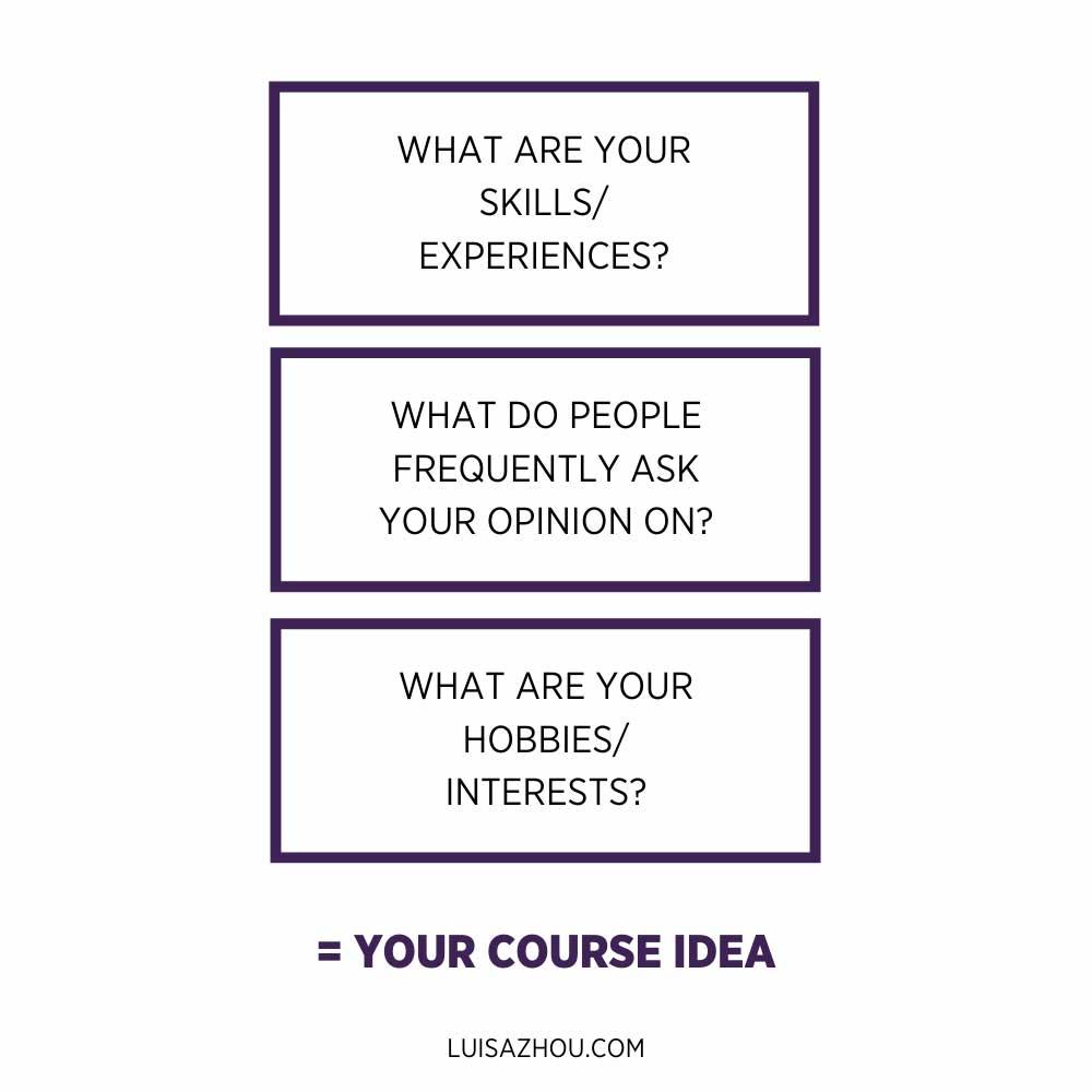 Online course idea