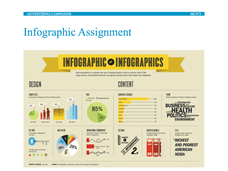 Sample Infographics.