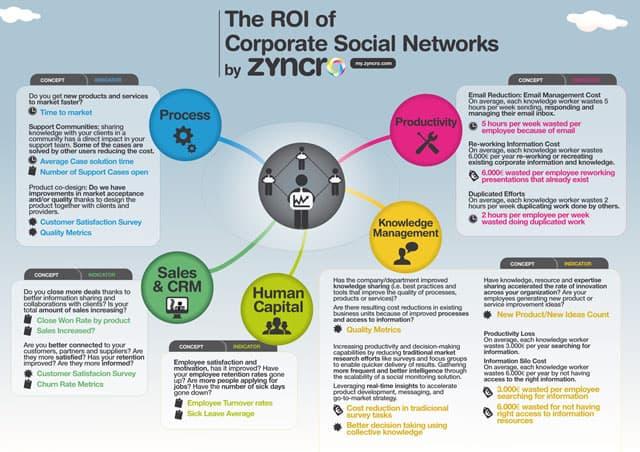 infografia_roi_eng-01_web