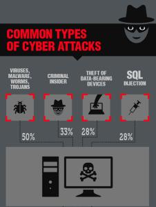 email-peligro-ciberataques-fraude-1