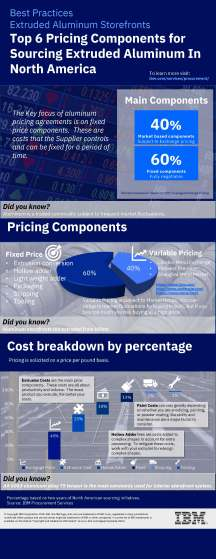 Aluminum extrusion pricing components_infographic- FINAL