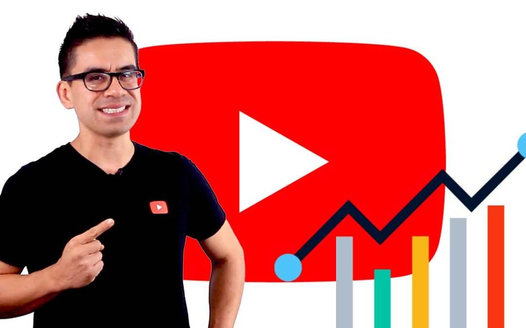 Youtube Para Empresas – Cómo Conseguir Clientes con YouTube