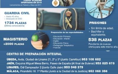 SESIONES INFORMATIVAS. GUARDIA CIVIL, EJERCITO, MAGISTERIO Y PRISIONES