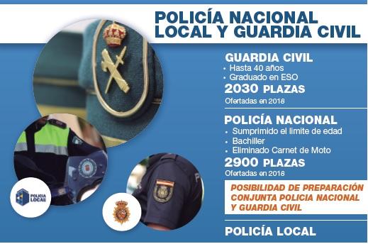 GUARDIA CIVIL, POLICÍA NACIONAL Y POLICÍA LOCAL – SESIONES INFORMATIVAS SEPTIEMBRE