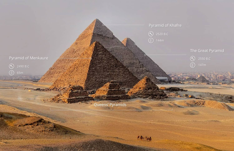Odkrycie Komory W Wielkiej Piramidzie Oburzy O Egiptologow
