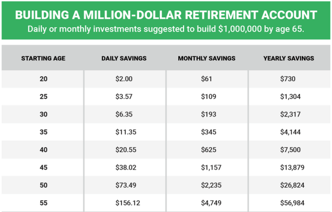 Million_dollar_retirement_accoung