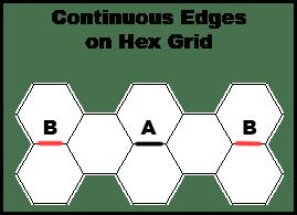 Navigating a Hex Grid – 01 – Relationships