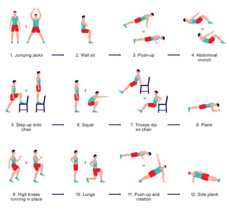 Seven Minute Workout