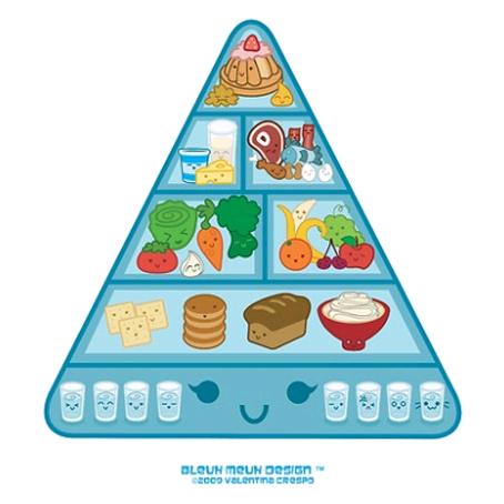 Piramide de los alimentos Kawaii