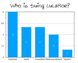 LuLaRoe lawsuits - a succinct breakdown