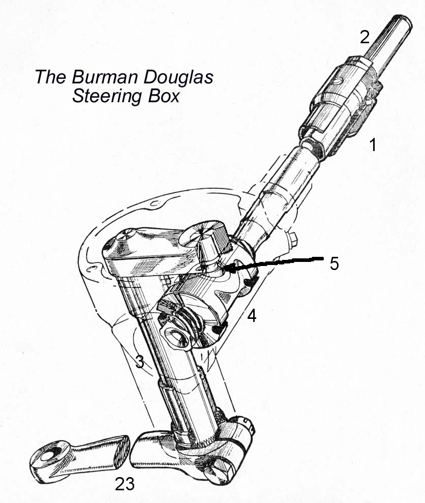 Austin Steering Box, Austin, Free Engine Image For User