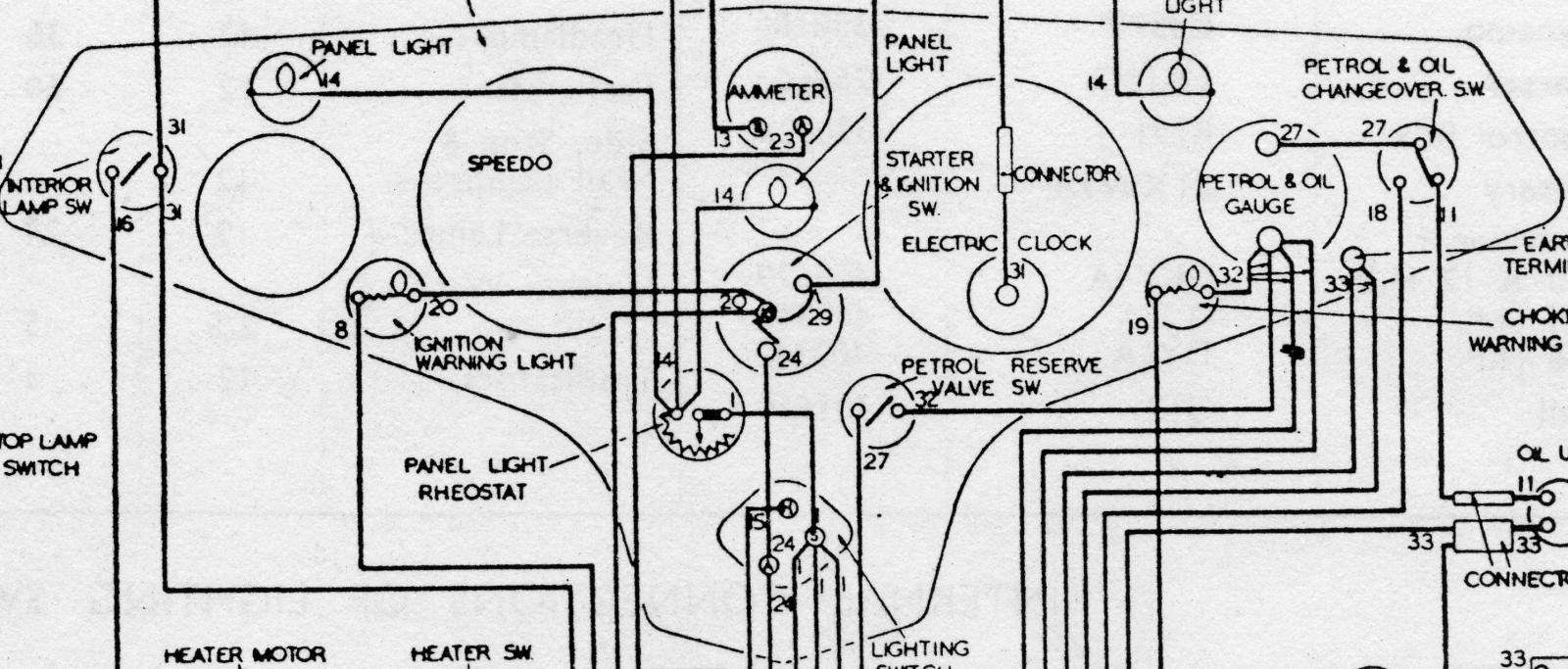rover p2 wiring diagram