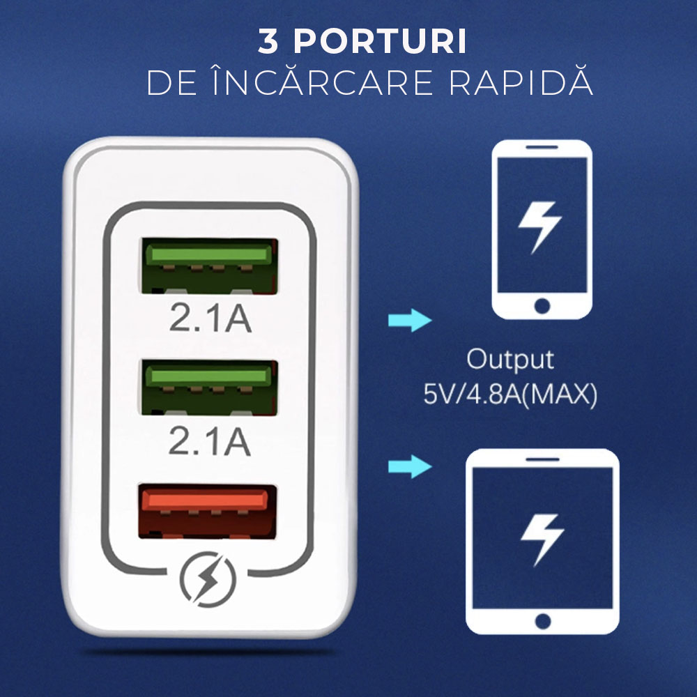Incarcator priza Qualcomm 3.0 Quick charge