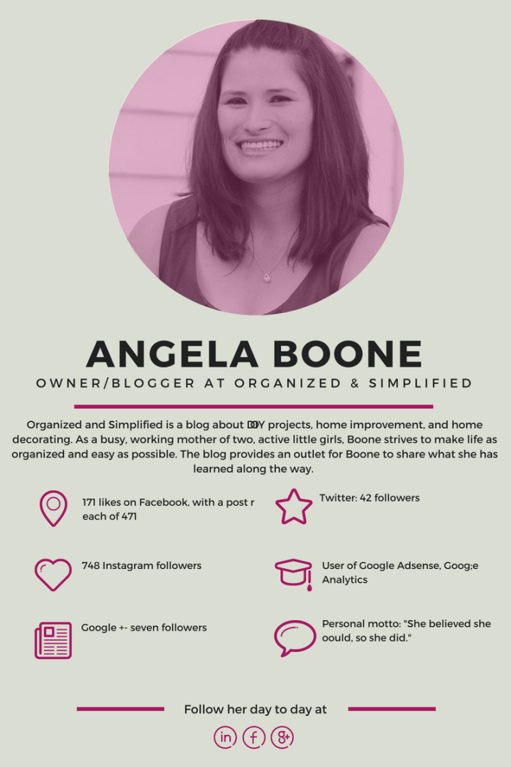 Angela Boone