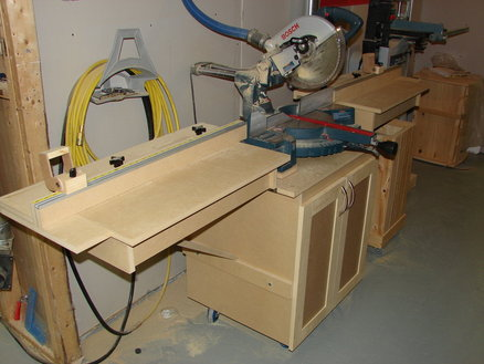 Fine Woodworking Miter Saw Review