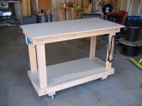 KS: Looking for Roll around workbench plans