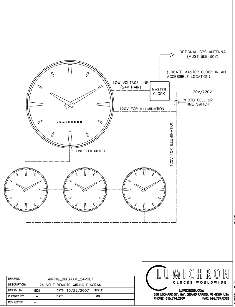 Typical wiring diagram for fully automatic illuminated