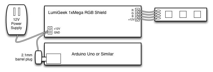 1xRGB Mega Shield for UnoLumiGeek