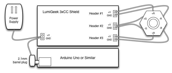 3xCC 1W Shield for UnoLumiGeek