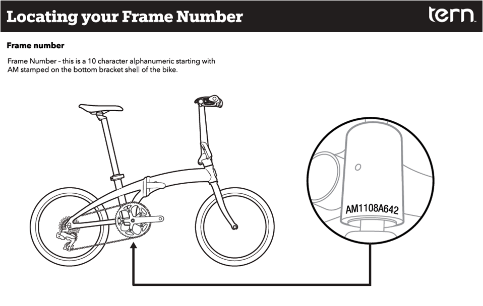Locating yor Frame number Tern – Be a light