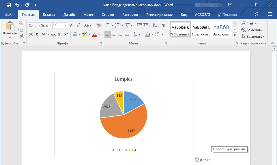 Word бағдарламасында қатысты диаграмма