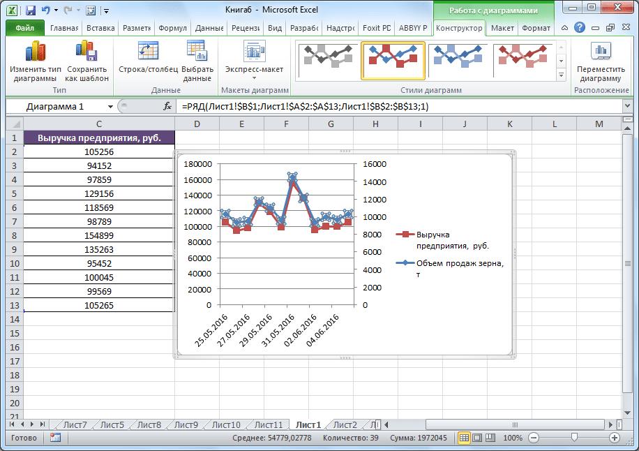 Dupla ütemezés a Microsoft Excelben