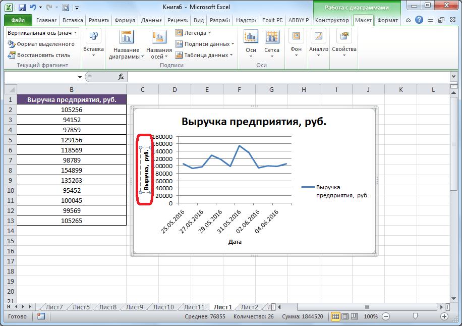 A Microsoft Excel tengelyének neve