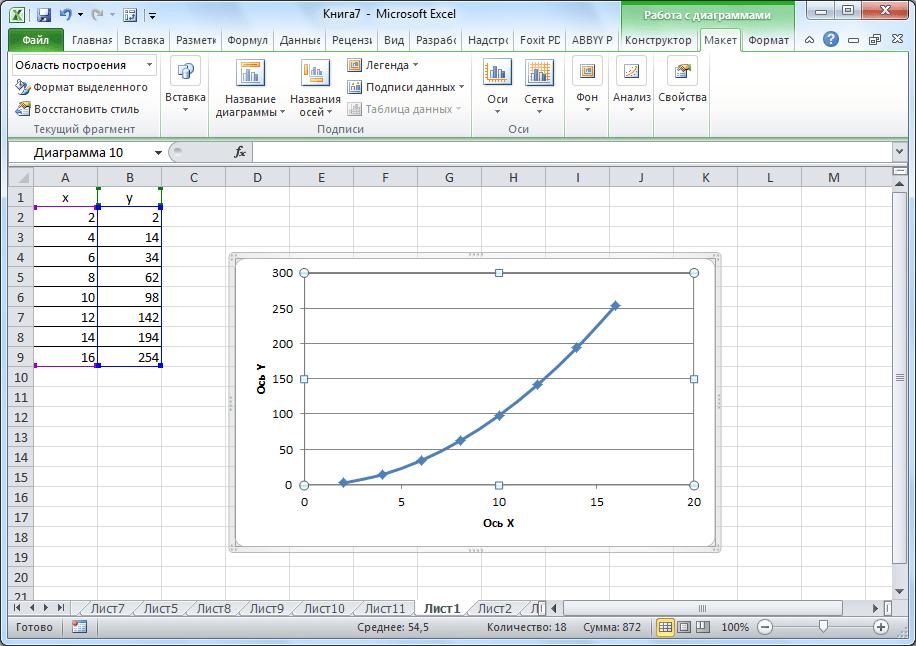 Отредактированный график функции в Microsoft Excel