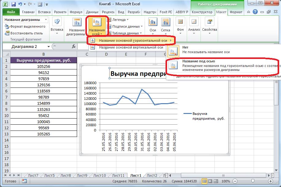 Vízszintes tengelynév létrehozása a Microsoft Excelben