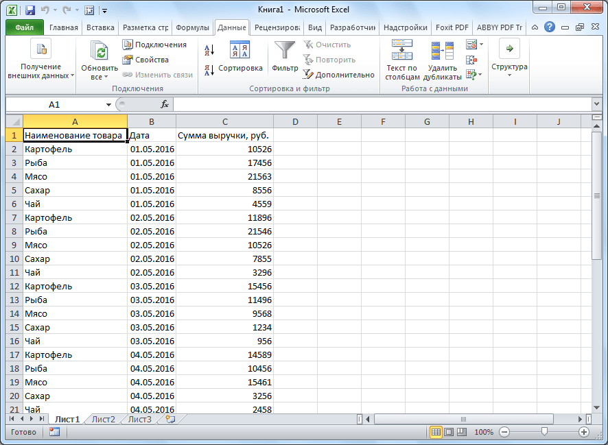 Кесте Microsoft Excel бағдарламасына салынған