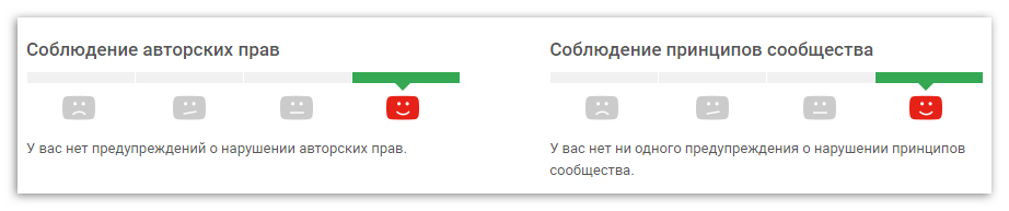 YouTube-те арнаның беделі