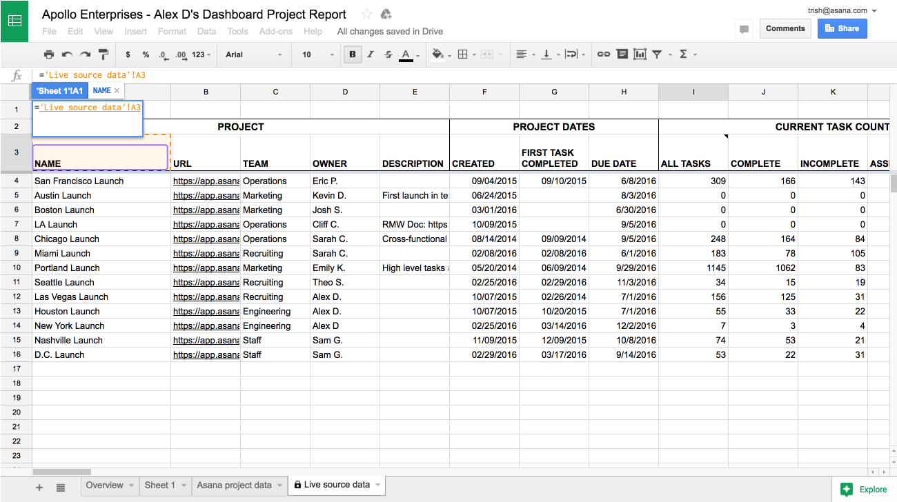 Reporting with Asana & Google Sheets | Product guide · Asana