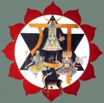 anahata