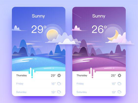 Weather App Development - LunApps Blog