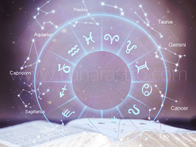 Predictive Astrology Part – 1 [Basic Astrology Course]