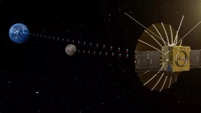 China Moon Mission (Illustration)