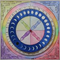 #Méditation des trois jours avant la Nouvelle #Lune