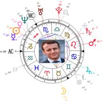 Emmanuel #Macron , le sens d'un idéal #politique