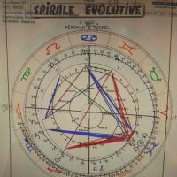 Spirale #Évolutive et les 11 candidats des #élections2017