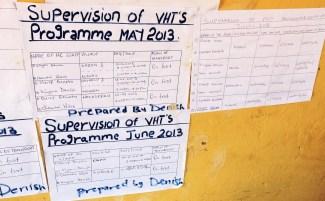 Lists of Village Health Teams
