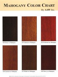 What Color Is Mahogany Pictures to Pin on Pinterest ...