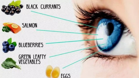 foods that help eyesight, Top 6 Foods That Help Eyesight