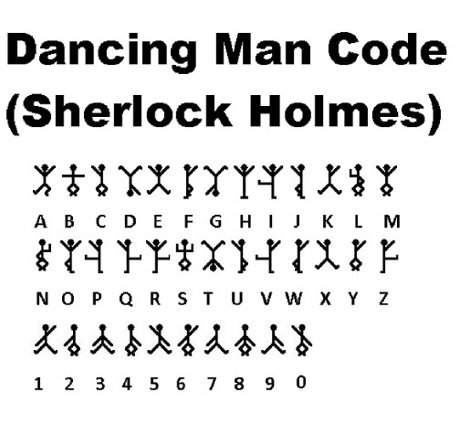 [theory] 'Dancing Men' code from Sherlock Holmes